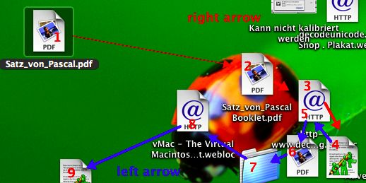 Screenshot of the Finder with arrows indicating how the selection moves.