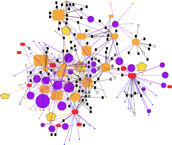 Graph as created by GraphViz