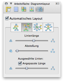 OmniGraffles settings for graph layout