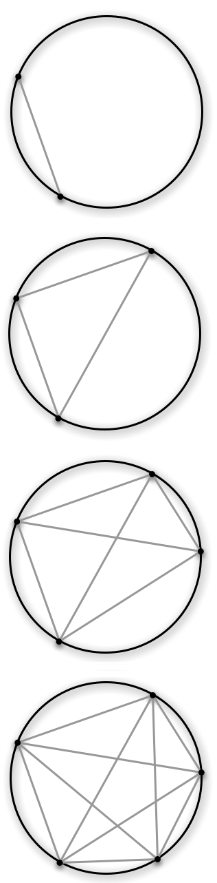 The first four examples of circles with lines in them as described in the text