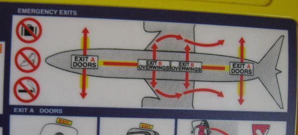 Ryanair 737 Emergency Exit plan
