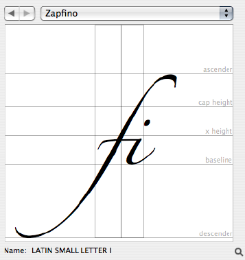 Font metrics displayed in UnicodeChecker for Zapfino