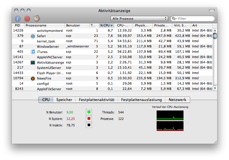 Mac OS X.6 Activity Monitor window